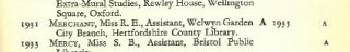 Entry in the Library Association Year Book 1940