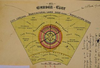 Diagram of The Garden City | Hertfordshire Archives & Local Studies (ref DE/Ho/F4/2)