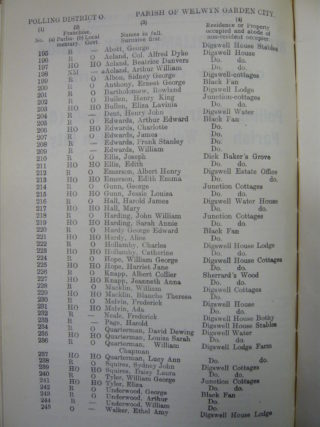 Register of Electors, 1922 | [HALS]