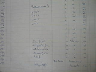 Inland Revenue Survey, 1910 | [HALS: Ref IR/2/75/1]